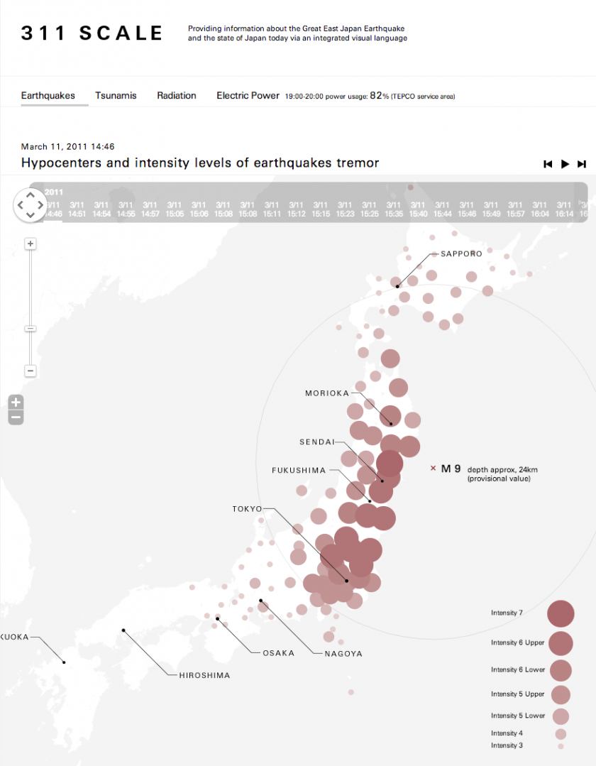 311 Scale - Providing information about the Great East Japan Earthquake and the state of Japan today via an integrated visual language - Nippon Design Center
